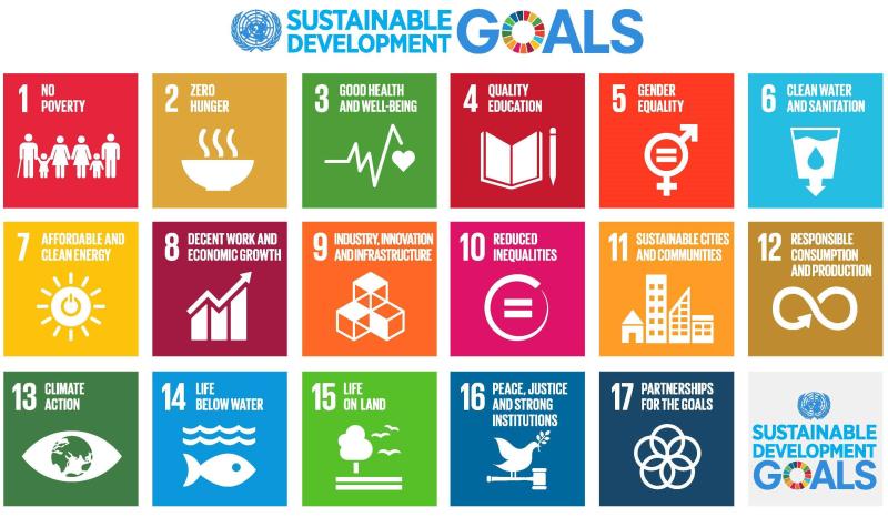 UN-SDGs